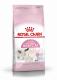Для котів - Mother&Babycat