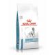 Сухий корм - Skin Care Adult Canine