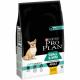 Сухий корм - Dog Adult Small and Mini Cухий корм для дорослих собак малих та мініатюрних порід