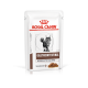 Консервований корм - Gastrointestinal Moderate Calorie Feline Pouches