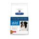 Лечебный корм - PD Canine D/D Salmon & Rice
