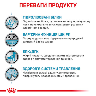 Сухий корм - Hypoallergenic