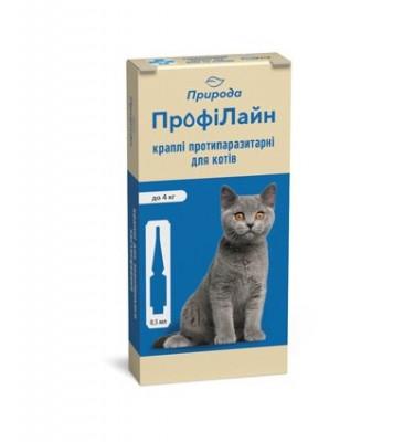 Для котів - ПРОФІЛАЙН (ДЛЯ КОТІВ ДО 4 КГ)