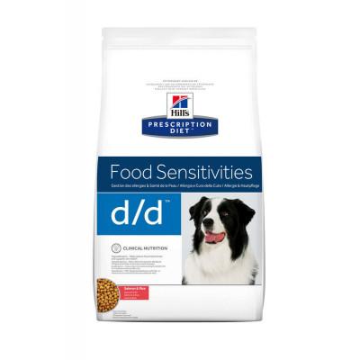 Лікувальний корм - PD Canine D/D Salmon & Rice